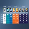 Gillette® Fusion5 8Pac
