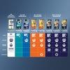 Gillette® Fusion Proglide 4Pac