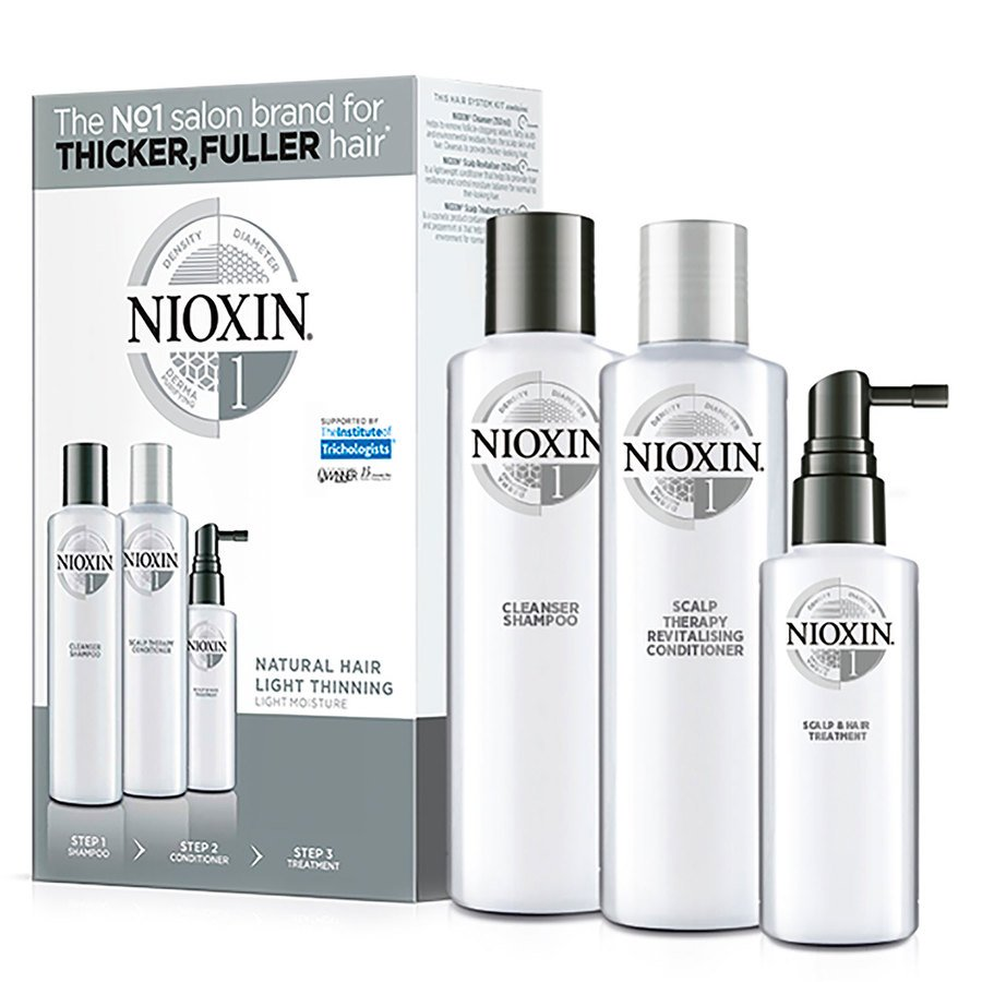 Nioxin System 1 Loyalty Kit